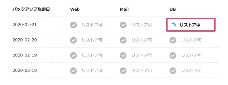データベースのリストア経過画面
