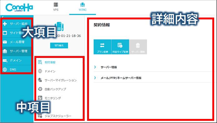 ConoHaのサーバー管理画面トップ